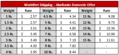 WorldNet Shipping - AbeBooks Domestic Offer